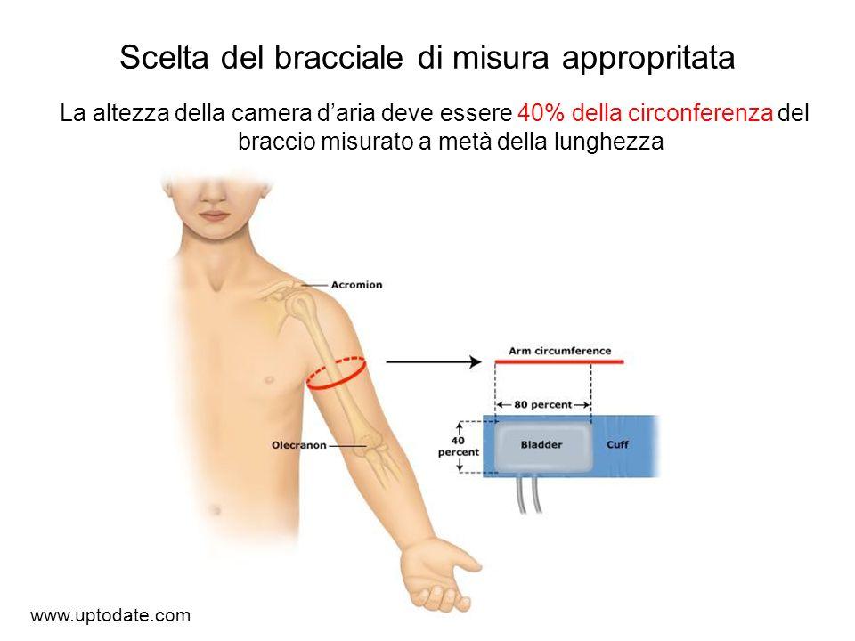 Scelta del bracciale di misura appropritata
