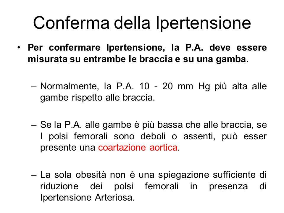 Conferma della Ipertensione
