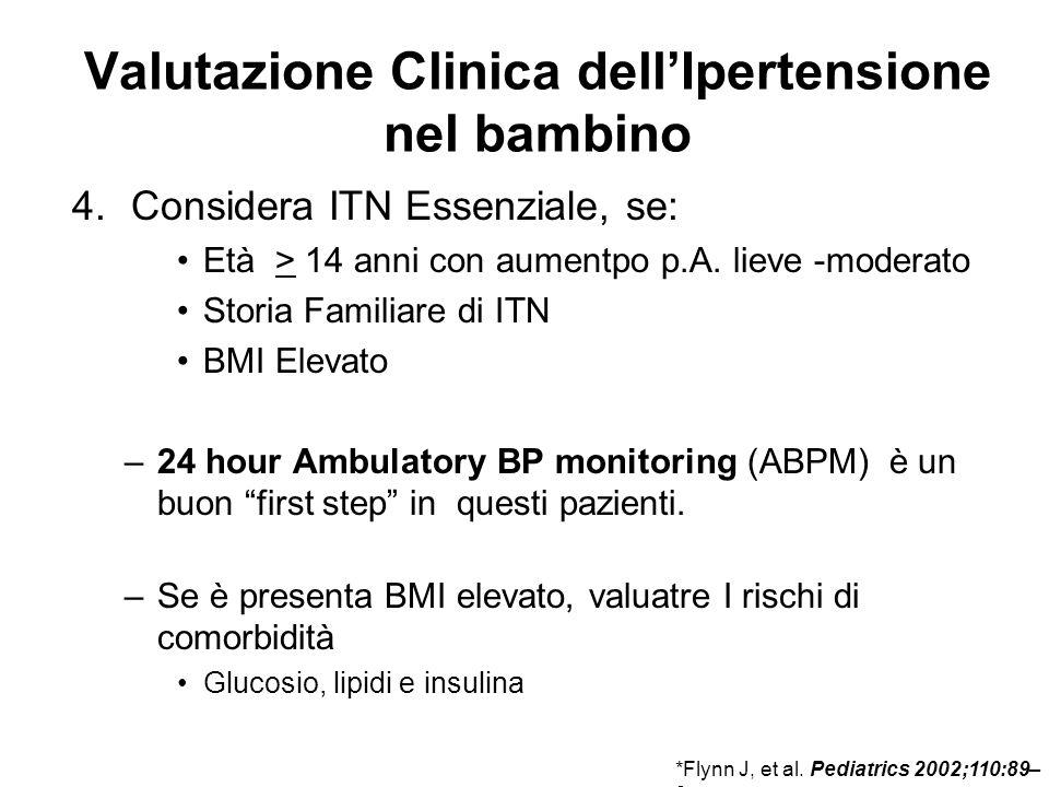 Valutazione Clinica dell'Ipertensione nel bambino