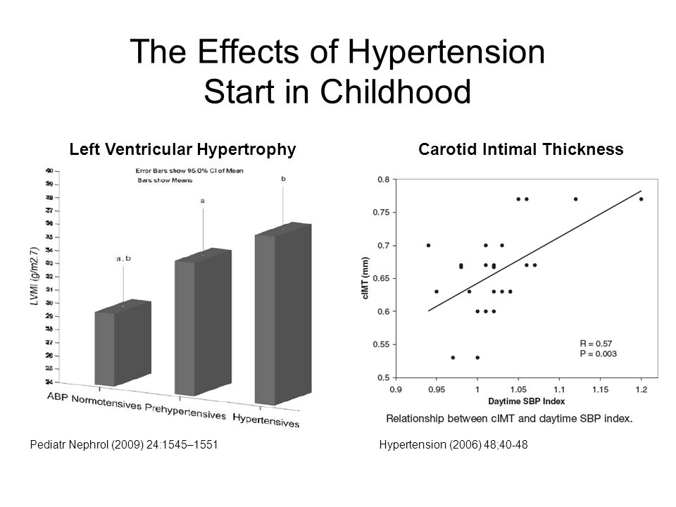 The Effects of Hypertension Start in Childhood