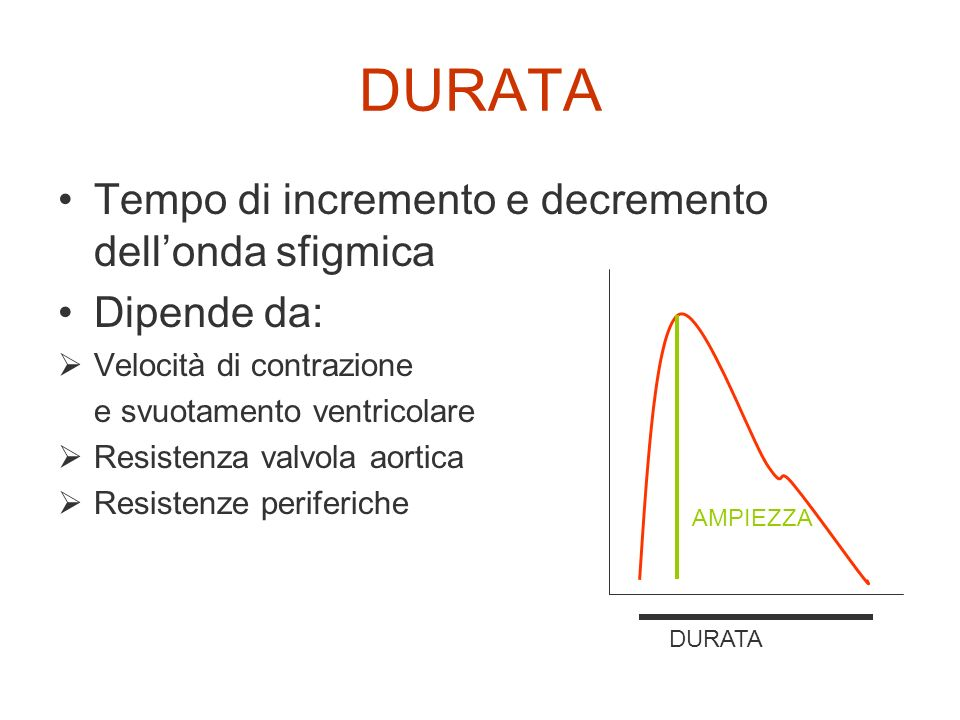 DURATA Tempo di incremento e decremento dell'onda sfigmica Dipende da: