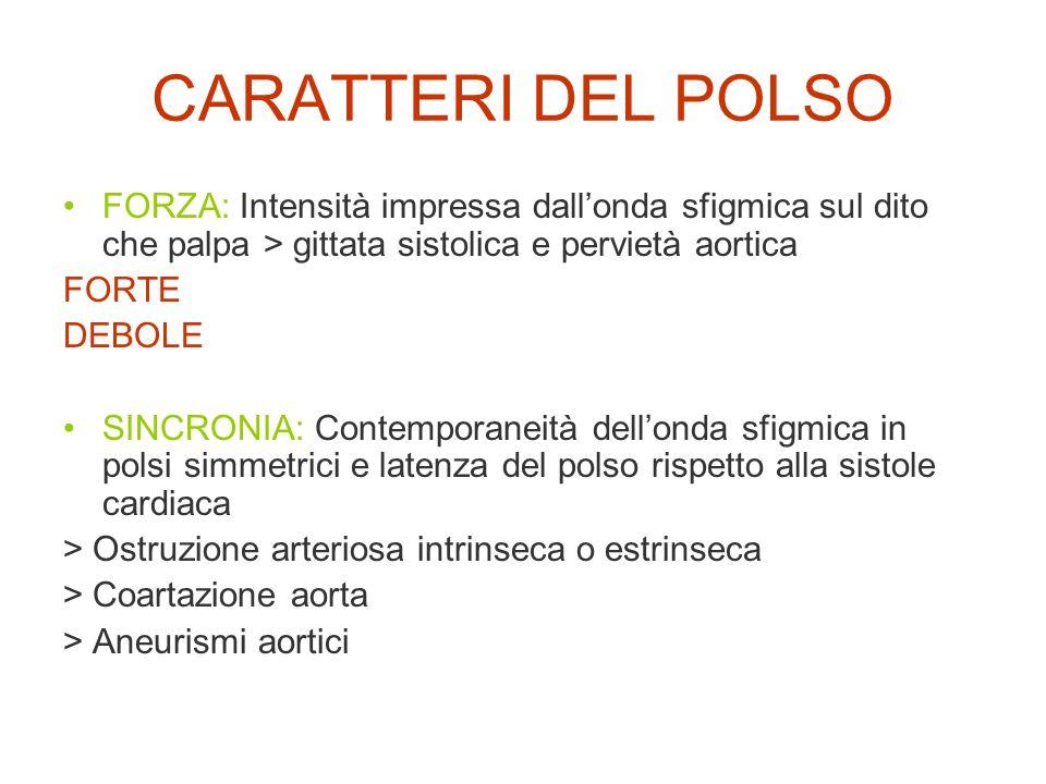 CARATTERI DEL POLSO FORZA: Intensità impressa dall'onda sfigmica sul dito che palpa > gittata sistolica e pervietà aortica.