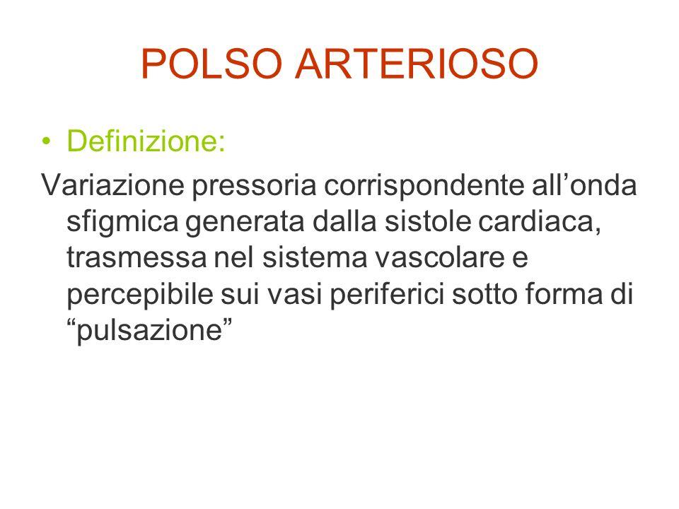 POLSO ARTERIOSO Definizione: