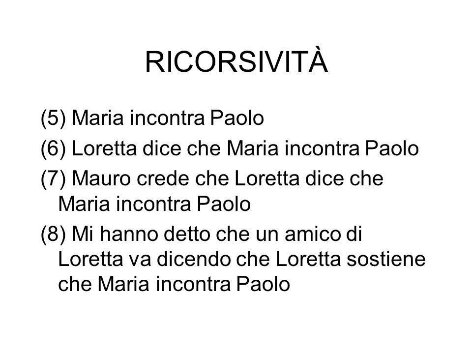 RICORSIVITÀ (5) Maria incontra Paolo