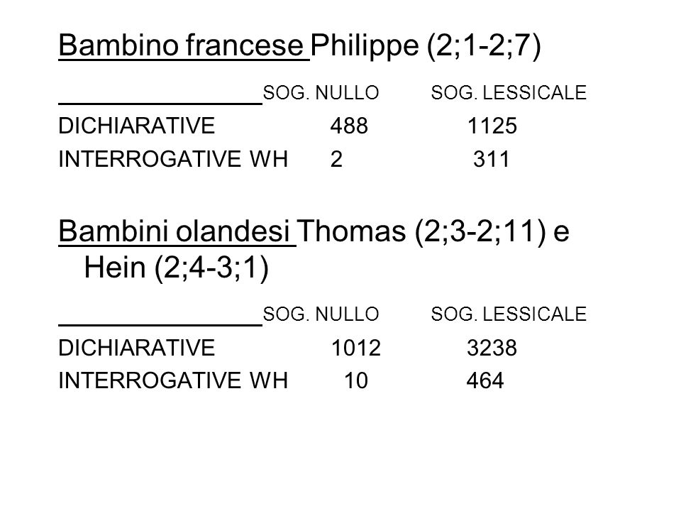 Bambino francese Philippe (2;1-2;7) SOG. NULLO SOG. LESSICALE
