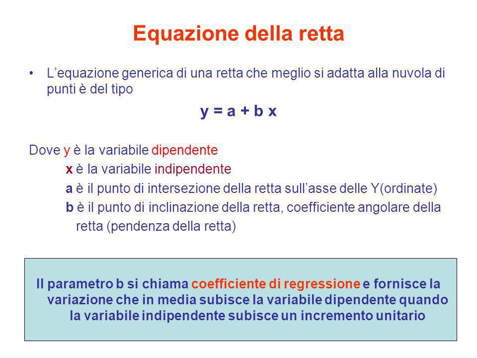 Equazione della retta y = a + b x