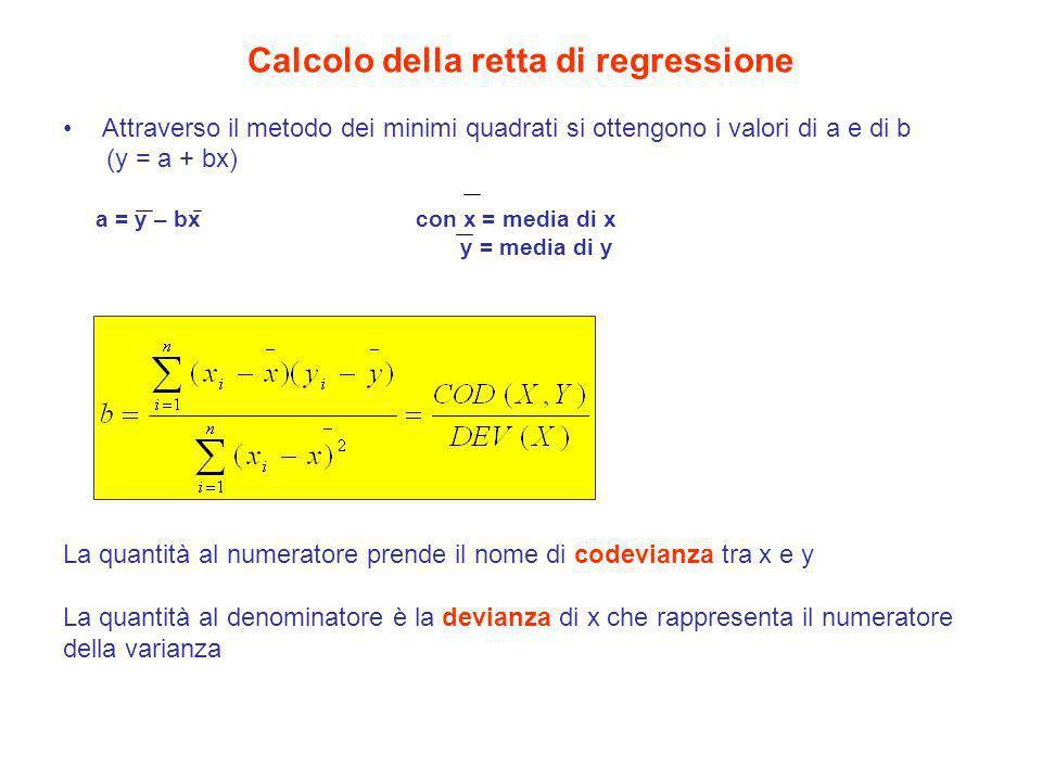 Calcolo della retta di regressione