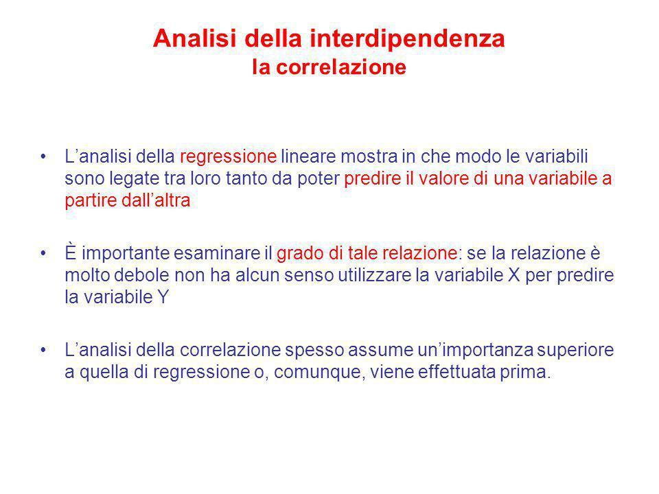 Analisi della interdipendenza la correlazione