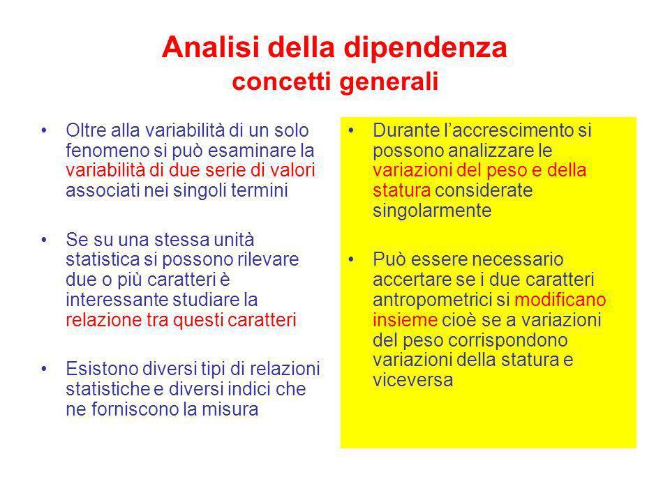 Analisi della dipendenza concetti generali