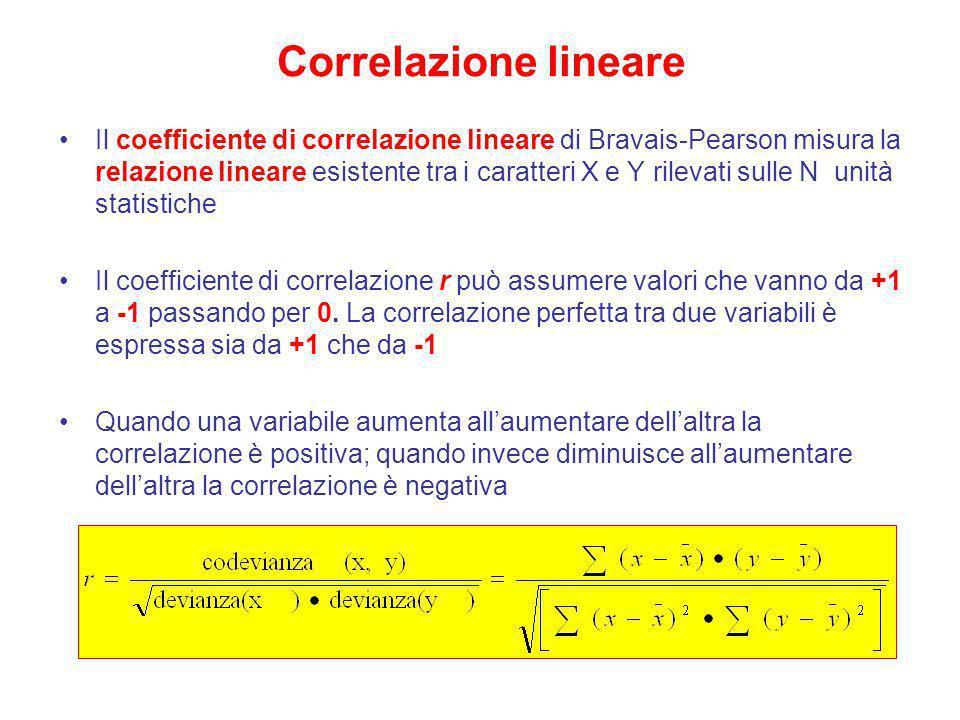 Correlazione lineare