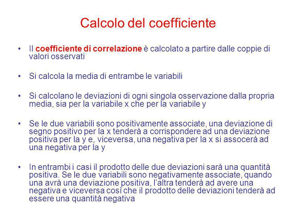 Calcolo del coefficiente
