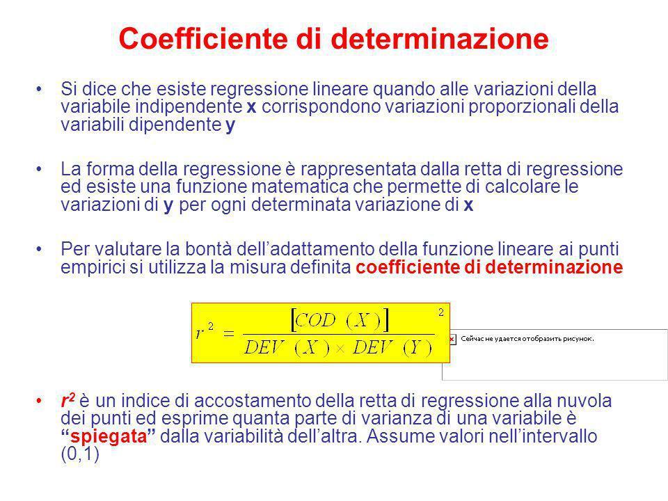Coefficiente di determinazione