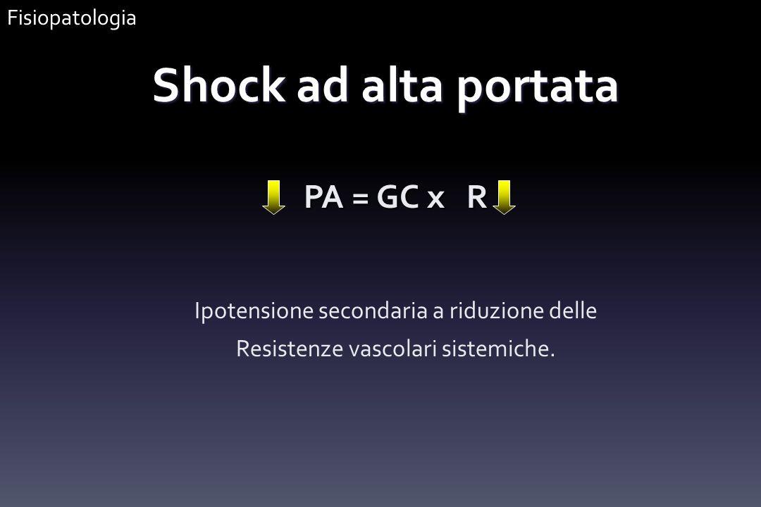 Shock ad alta portata PA = GC x R
