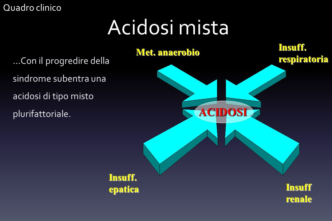 Acidosi mista ACIDOSI Quadro clinico Insuff. respiratoria