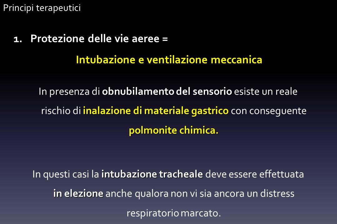 Protezione delle vie aeree = Intubazione e ventilazione meccanica