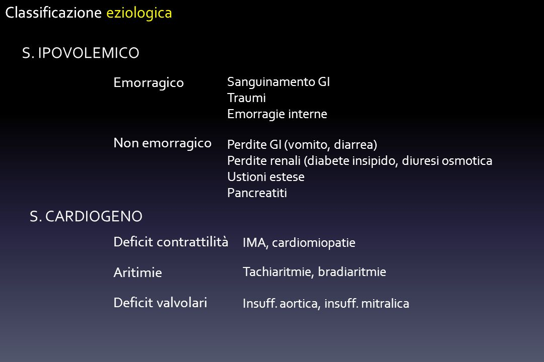 Classificazione eziologica Classificazione