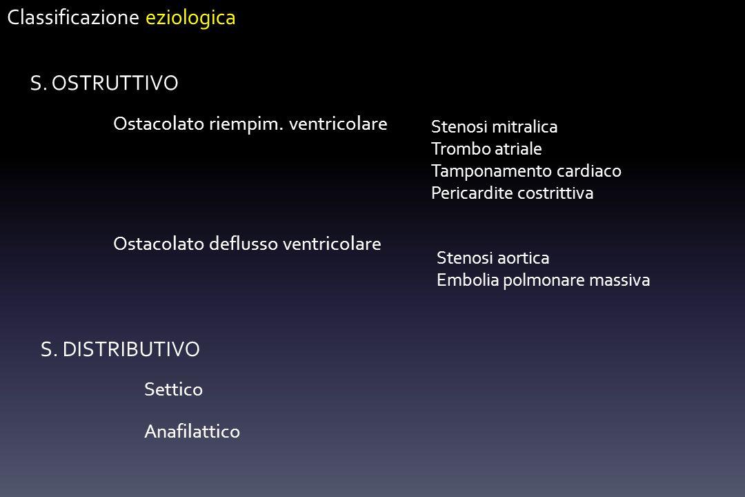 Classificazione eziologica