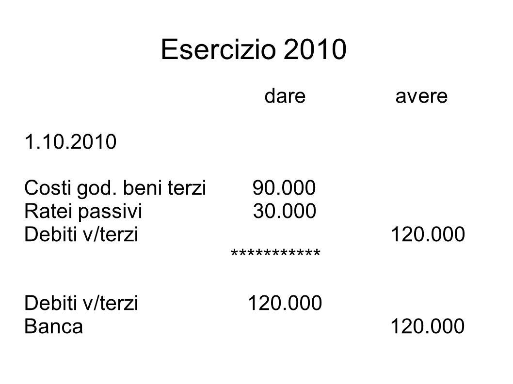 Esercizio 2010 dare avere 1.10.2010 Costi god. beni terzi 90.000