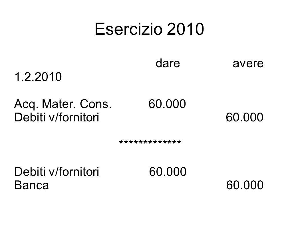 Esercizio 2010 dare avere 1.2.2010 Acq. Mater. Cons. 60.000