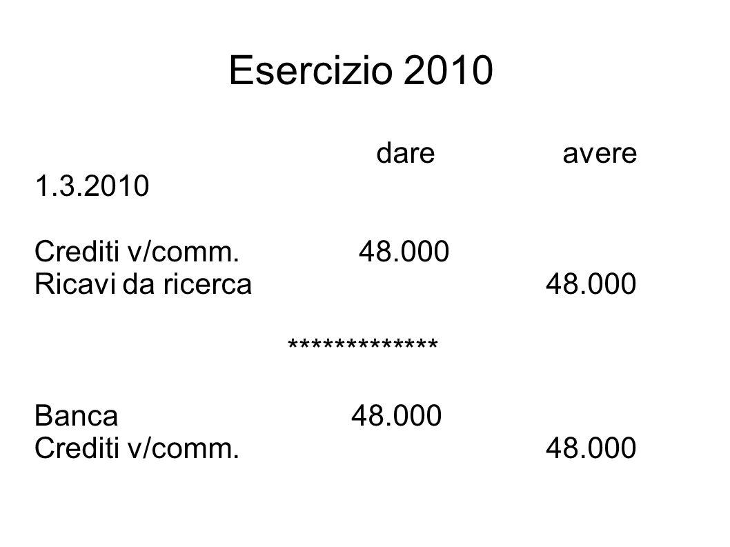 Esercizio 2010 dare avere 1.3.2010 Crediti v/comm. 48.000
