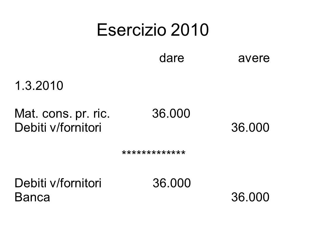 Esercizio 2010 dare avere 1.3.2010 Mat. cons. pr. ric. 36.000