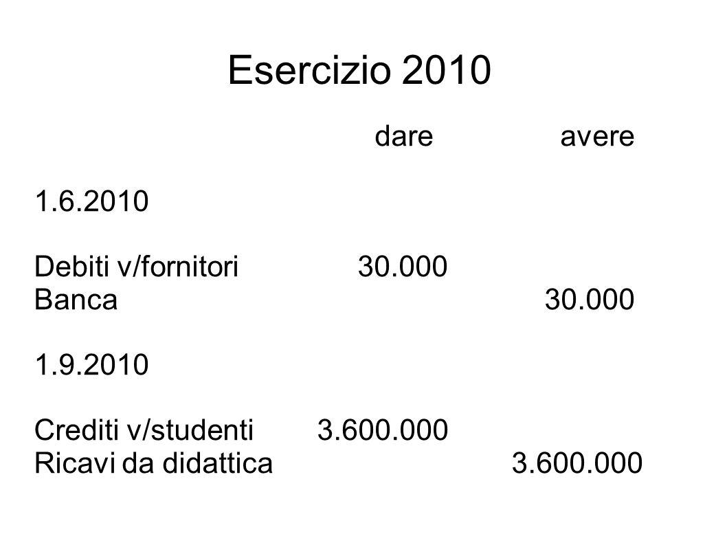 Esercizio 2010 dare avere 1.6.2010 Debiti v/fornitori 30.000