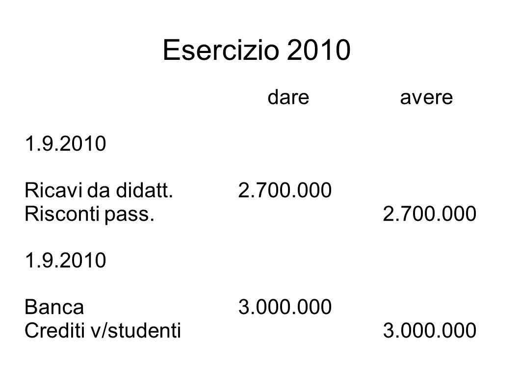 Esercizio 2010 dare avere 1.9.2010 Ricavi da didatt. 2.700.000