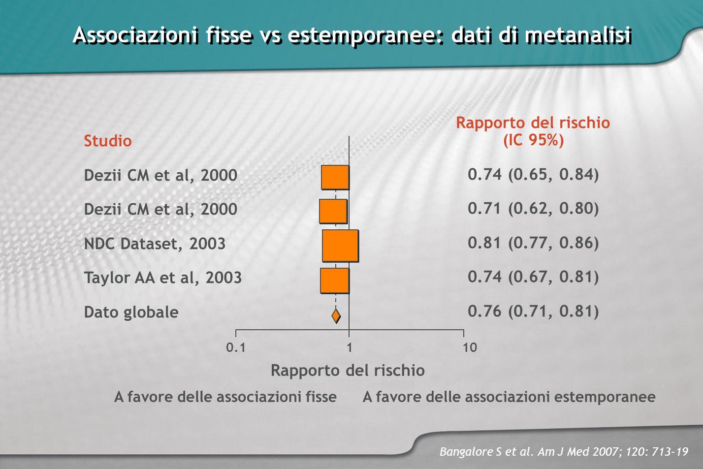 Associazioni fisse vs estemporanee: dati di metanalisi