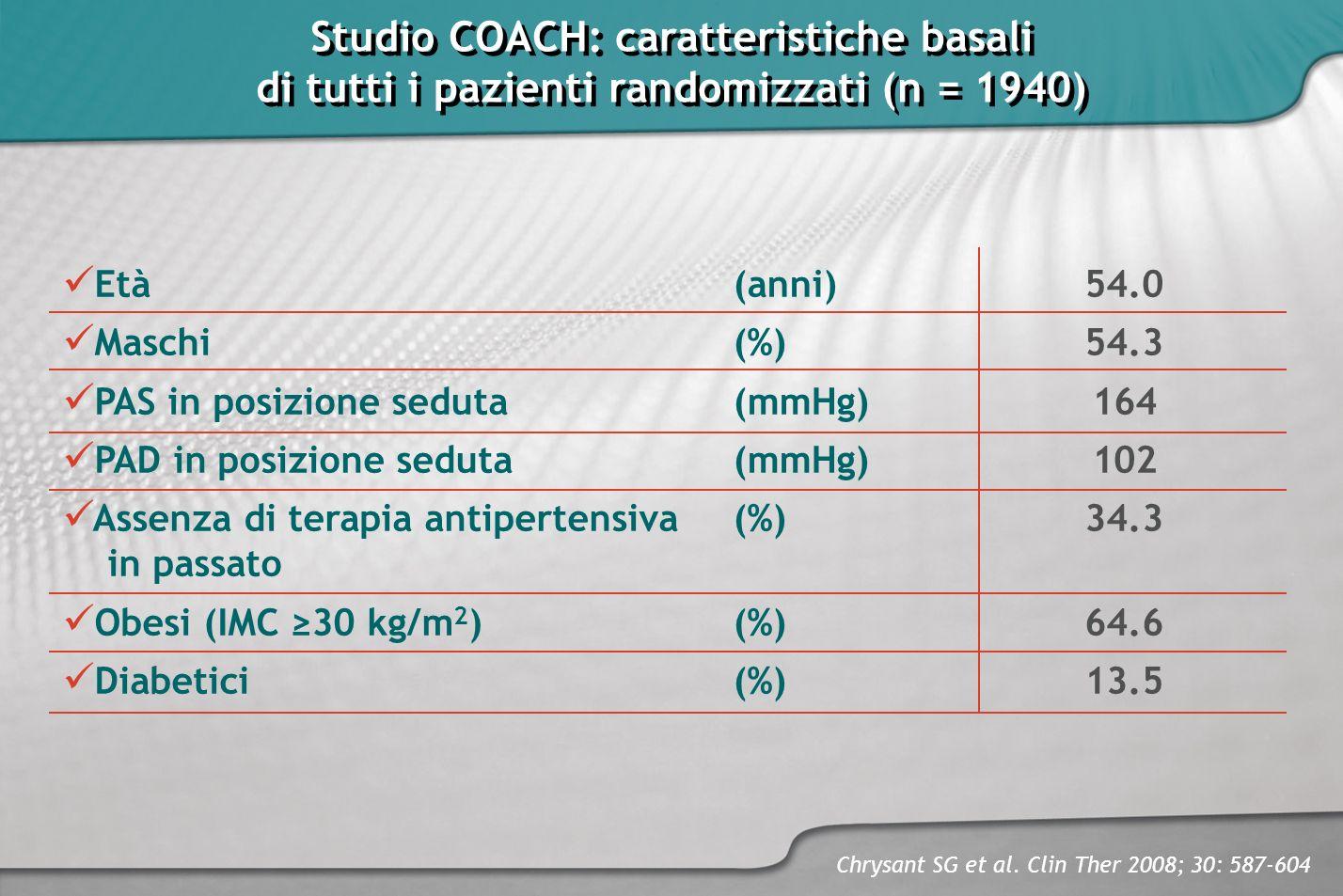 Studio COACH: caratteristiche basali