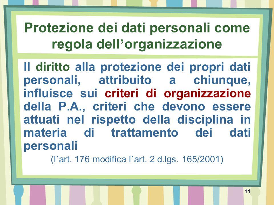 Protezione dei dati personali come regola dell'organizzazione