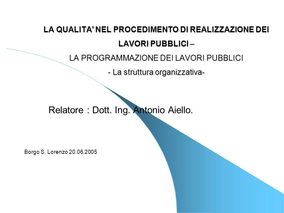Relatore : Dott. Ing. Antonio Aiello. Borgo S. Lorenzo 20.06.2005
