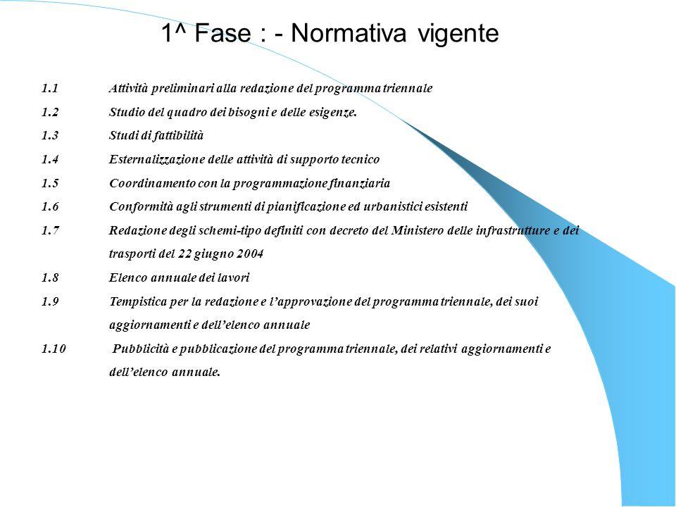 1^ Fase : - Normativa vigente