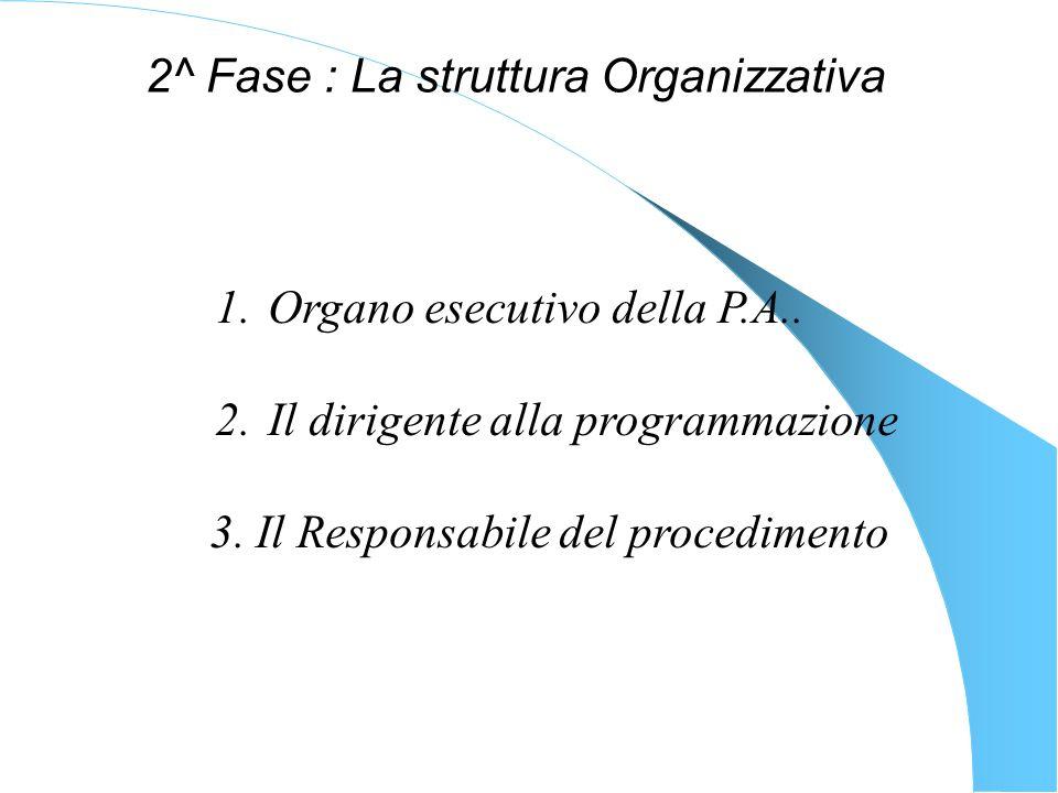 2^ Fase : La struttura Organizzativa