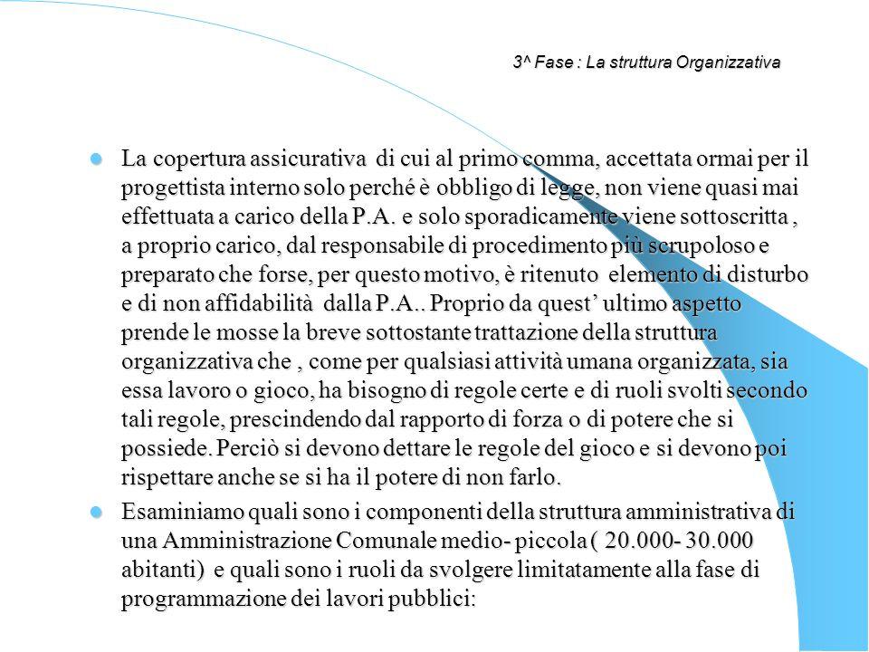 3^ Fase : La struttura Organizzativa