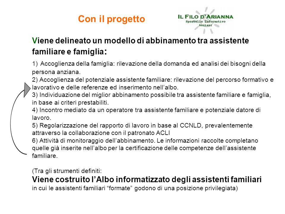 Con il progetto Viene delineato un modello di abbinamento tra assistente familiare e famiglia: 1) Accoglienza della famiglia: rilevazione della domanda ed analisi dei bisogni della persona anziana.