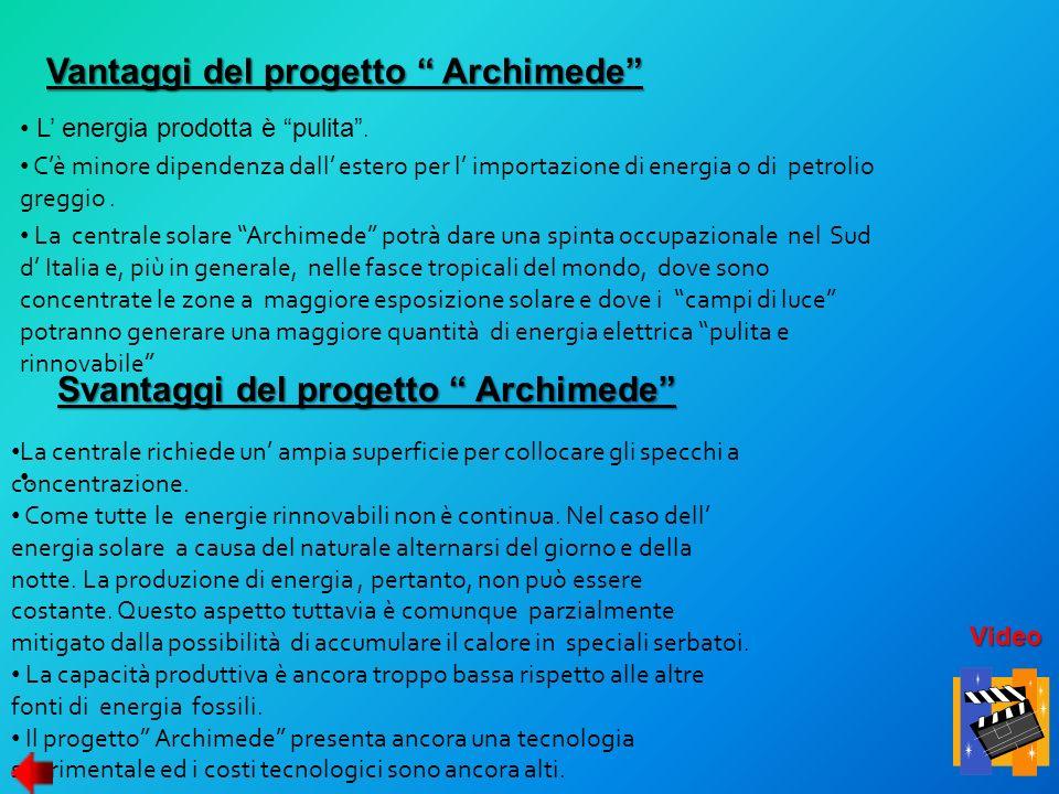 Vantaggi del progetto Archimede Svantaggi del progetto Archimede