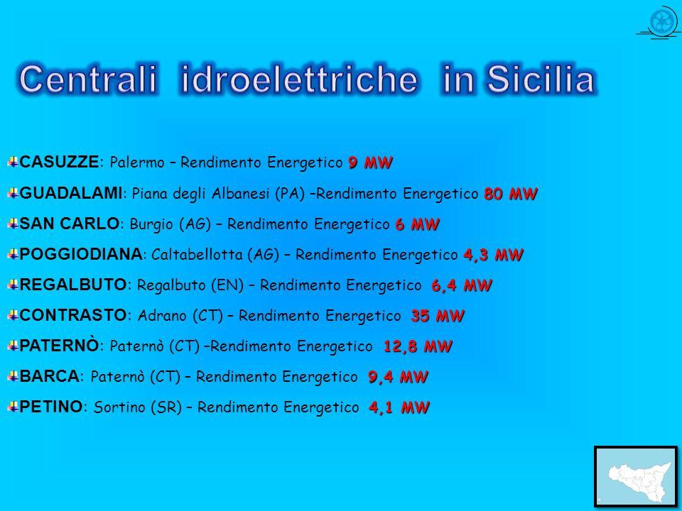 Centrali idroelettriche in Sicilia