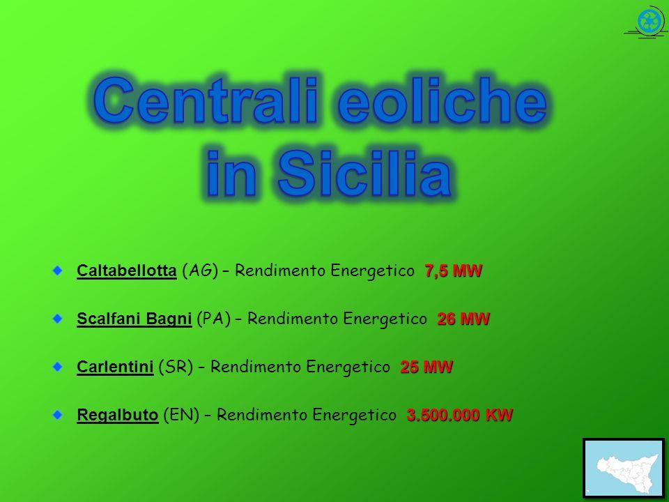 Centrali eoliche in Sicilia