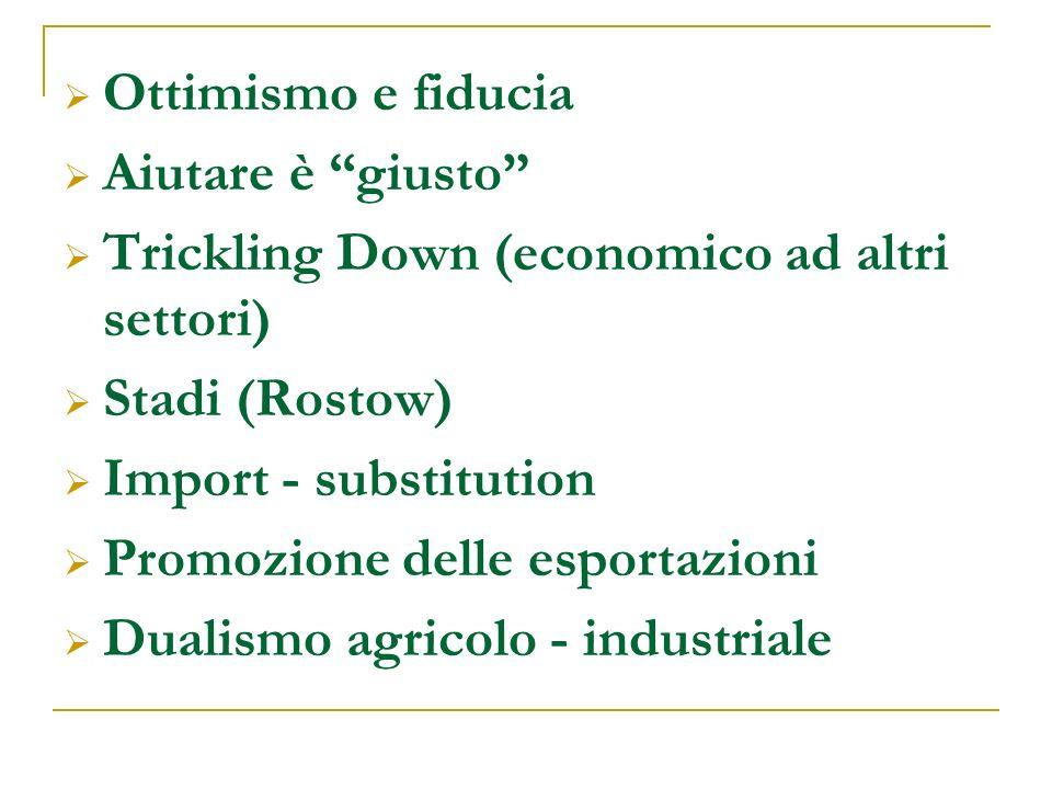 Ottimismo e fiducia Aiutare è giusto Trickling Down (economico ad altri settori) Stadi (Rostow)