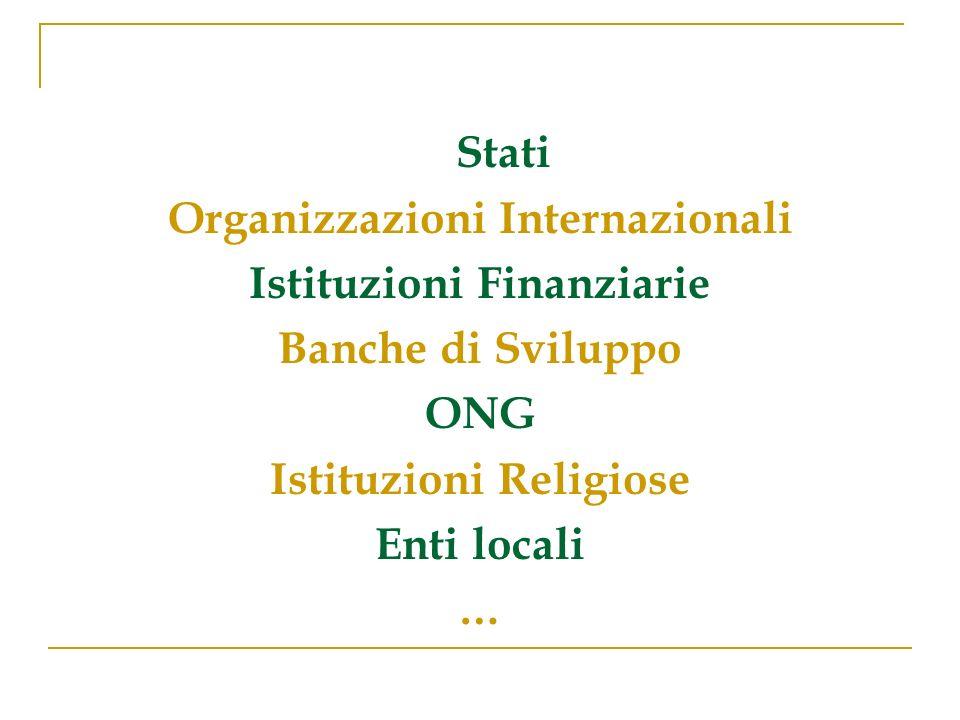 Organizzazioni Internazionali Istituzioni Finanziarie