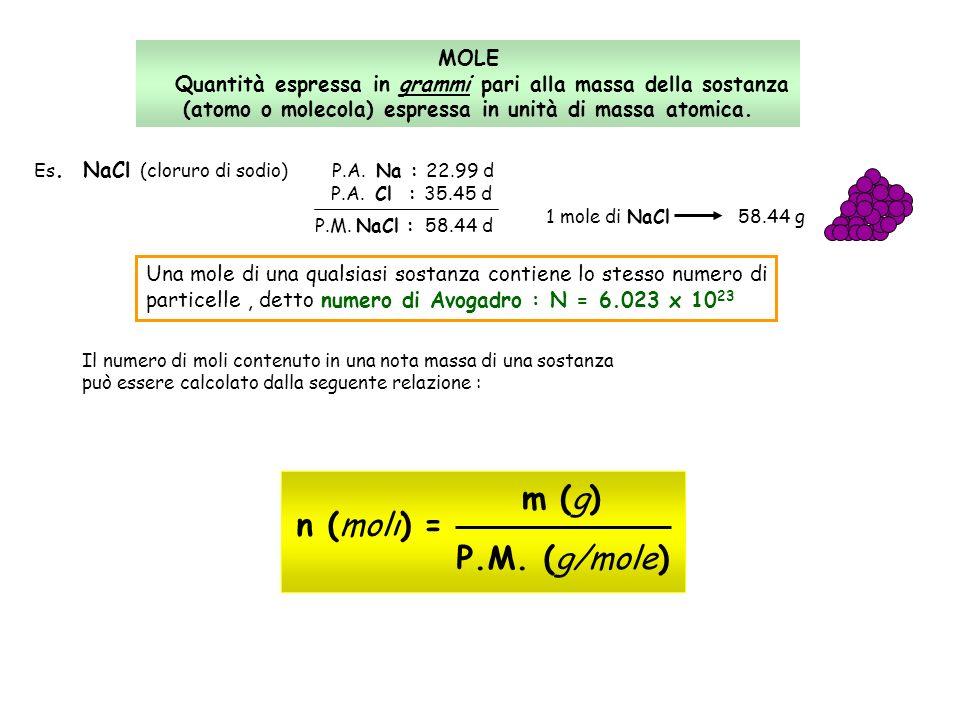m (g) n (moli) = P.M. (g/mole) MOLE