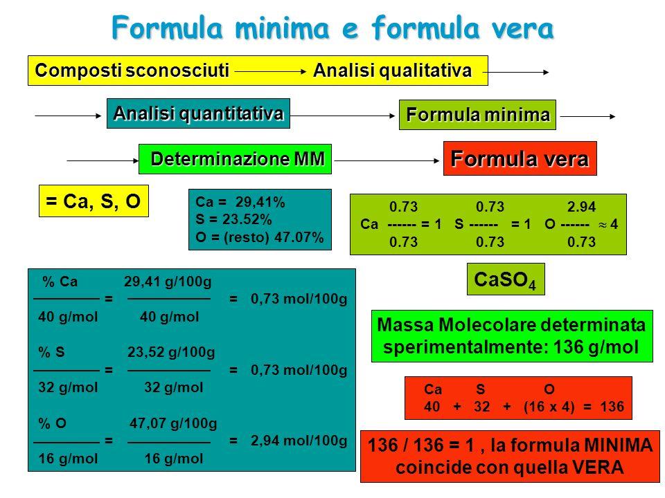 Formula minima e formula vera