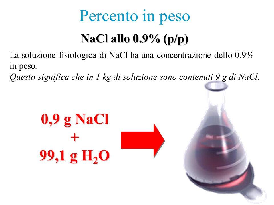 Percento in peso 0,9 g NaCl + 99,1 g H2O NaCl allo 0.9% (p/p)