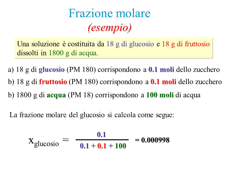 Frazione molare (esempio) xglucosio =