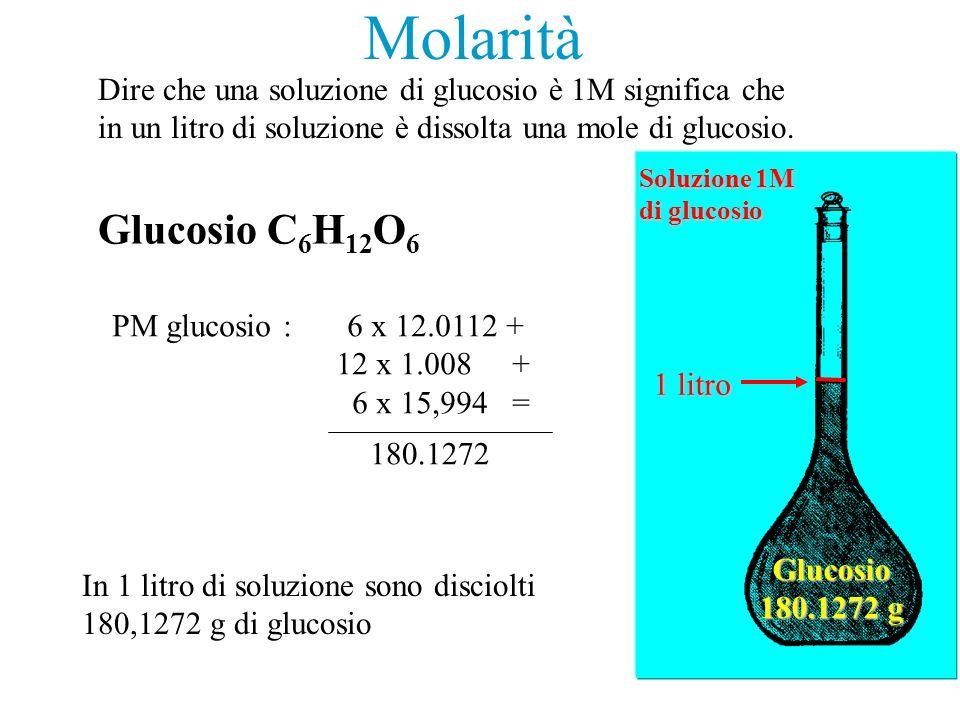 Molarità Dire che una soluzione di glucosio è 1M significa che. in un litro di soluzione è dissolta una mole di glucosio.