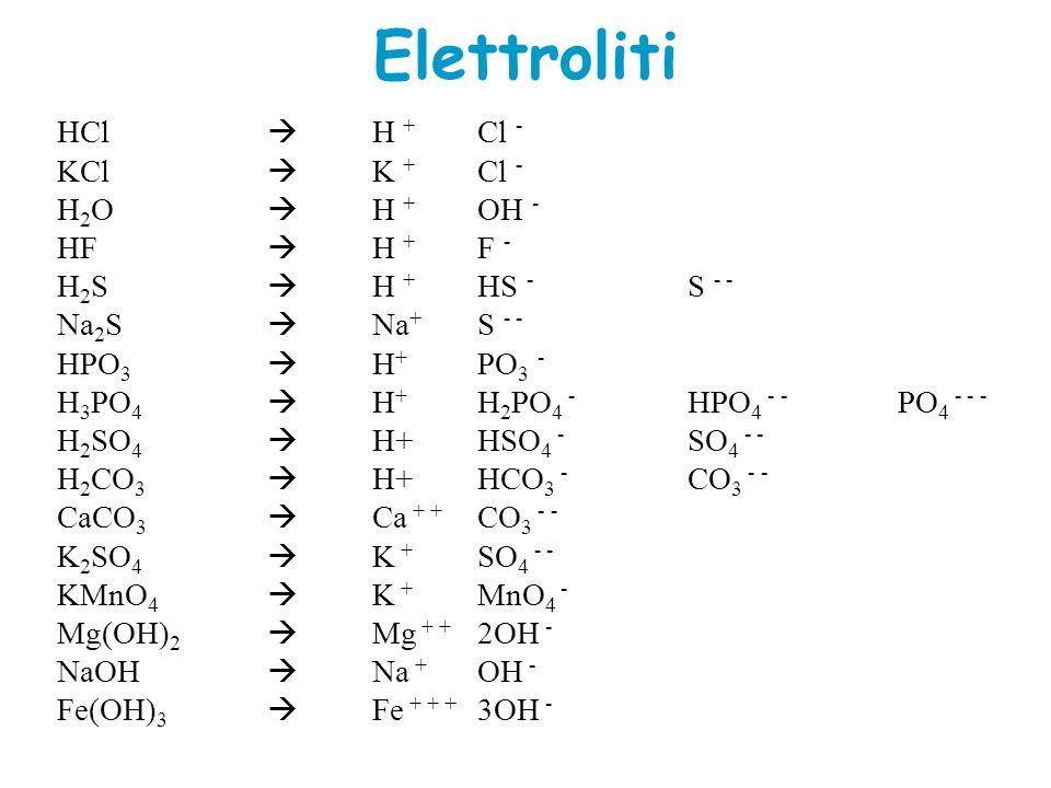 Elettroliti HCl  H + Cl - KCl  K + Cl - H2O  H + OH - HF  H + F -