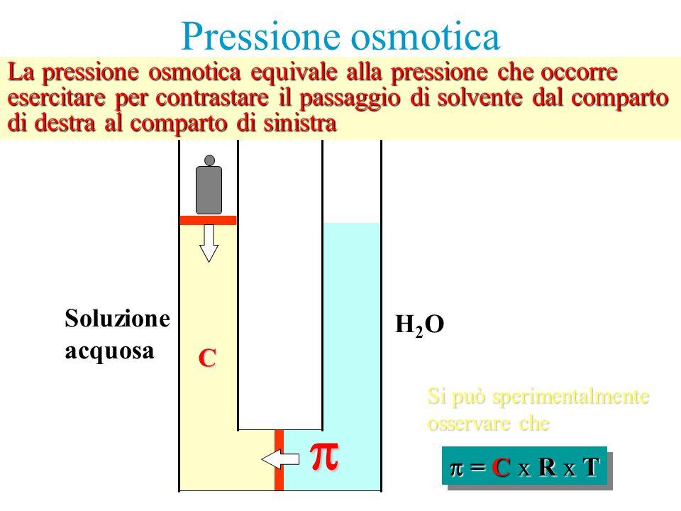 Pressione osmotica La pressione osmotica equivale alla pressione che occorre. esercitare per contrastare il passaggio di solvente dal comparto.