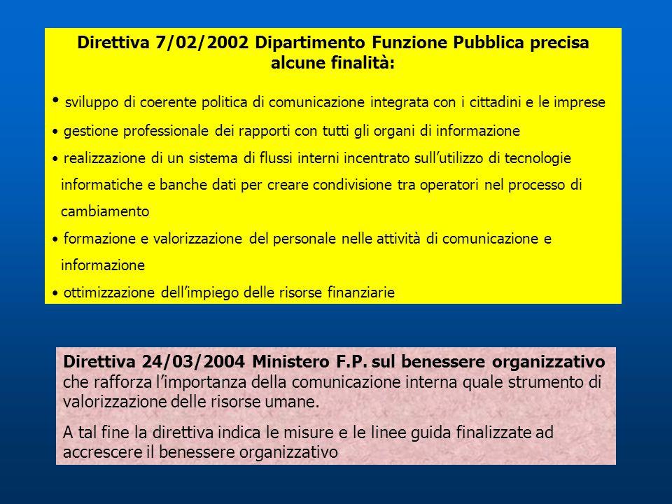 Direttiva 7/02/2002 Dipartimento Funzione Pubblica precisa alcune finalità: