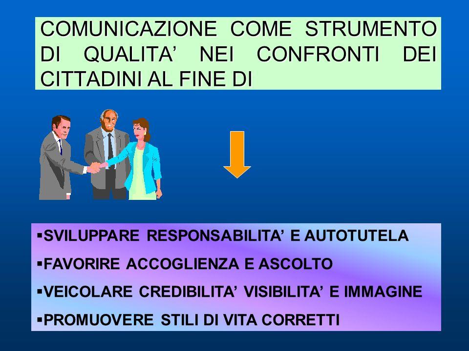 COMUNICAZIONE COME STRUMENTO DI QUALITA' NEI CONFRONTI DEI CITTADINI AL FINE DI