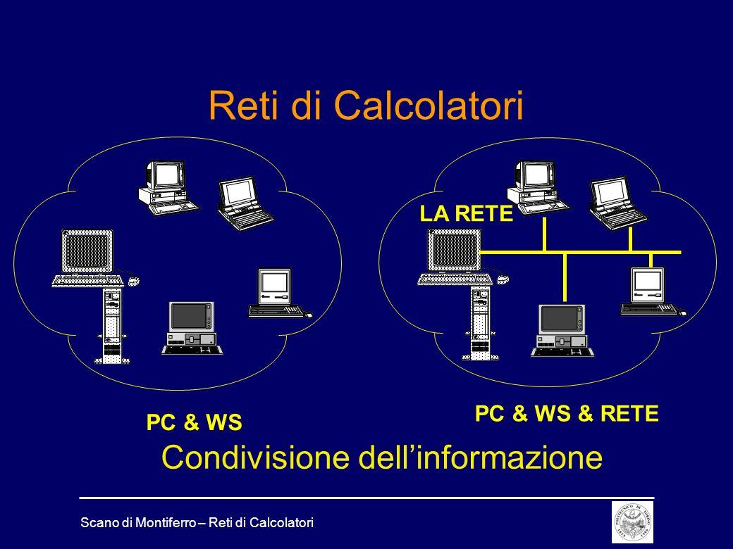 Condivisione dell'informazione